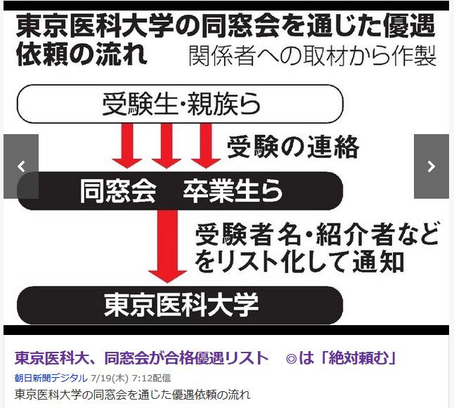 裏口入学リスト記事抜粋